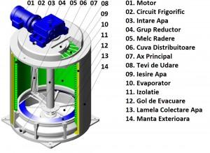 cilindru